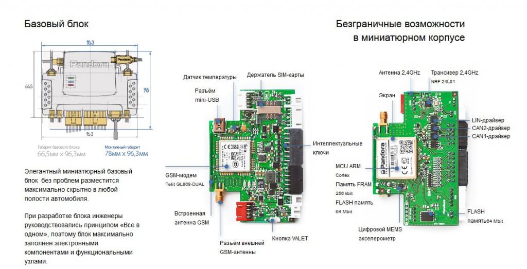 Устройство базового блока Pandora DXL 3970